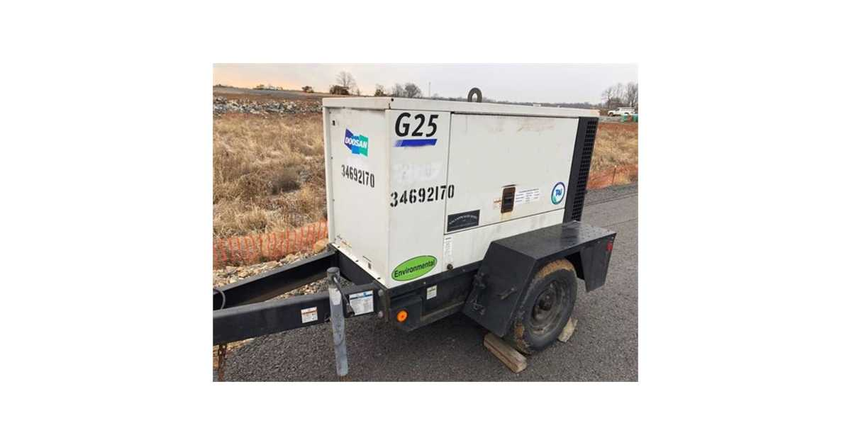 Used 20 kva generator for sale
