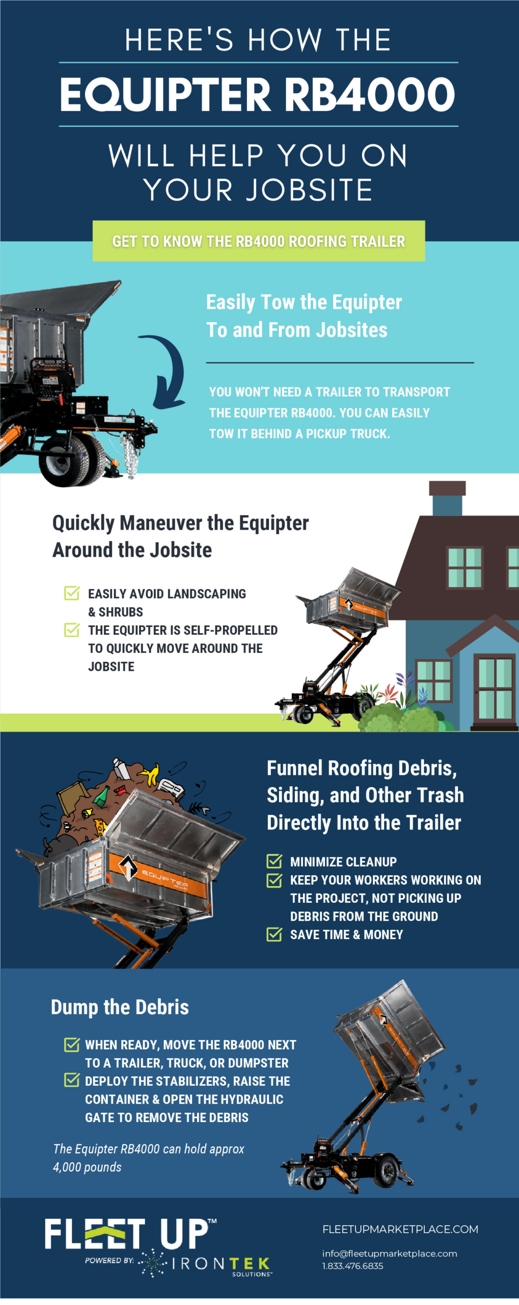 Equipter RB4000 Roofing Trailer Infographic